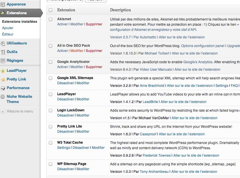 Les extensions WordPress à installer absolument sur votre site web