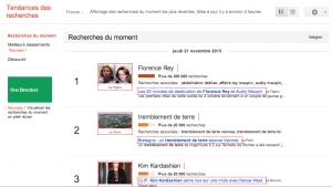 Enfin les «recherches du moment» en France avec Google Trends